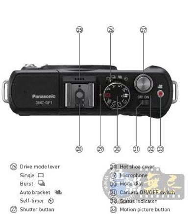 компакт камера фотоаппарат Panasonic Micro 4:3 Four Thirds Lumix GF1 HD видео 720p