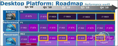 Intel Core i7-980X процессор cpu 32 нм