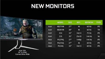 G-SYNC – новые модели мониторов и первые ноутбуки