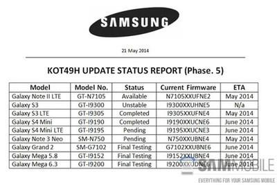 Samsung SM-G350E - бюджетный смартфон с Android 4.4.2