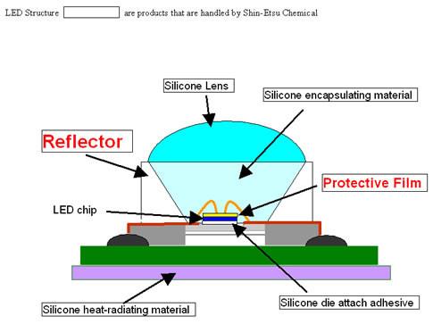 led светодиоды полупроводники Shin-Etsu Chemical усиление яркости
